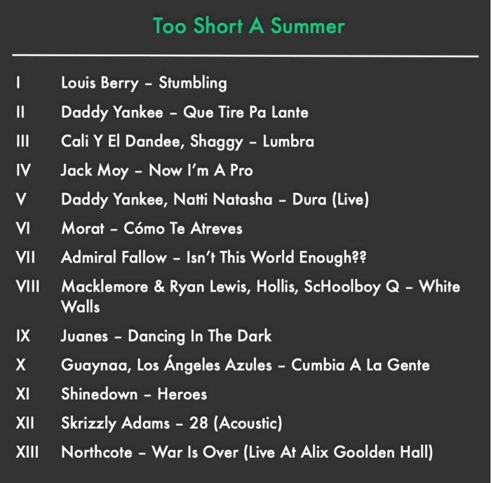 Musikalische Karte für diesen Sommer